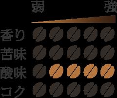 炭火アイス珈琲(濃いアイス)